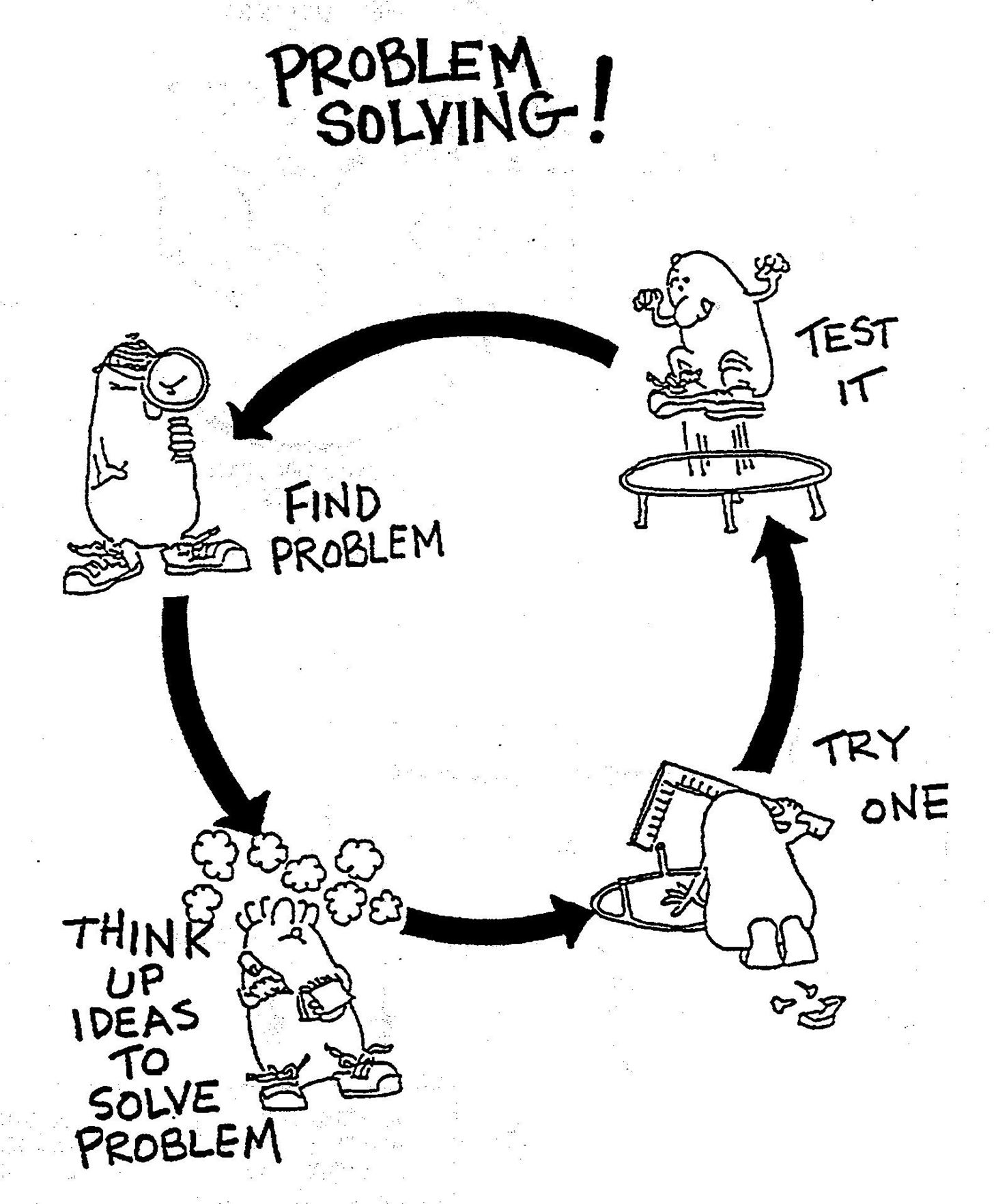 Problem Solving Is an Essential Hacker Skill « Null Byte