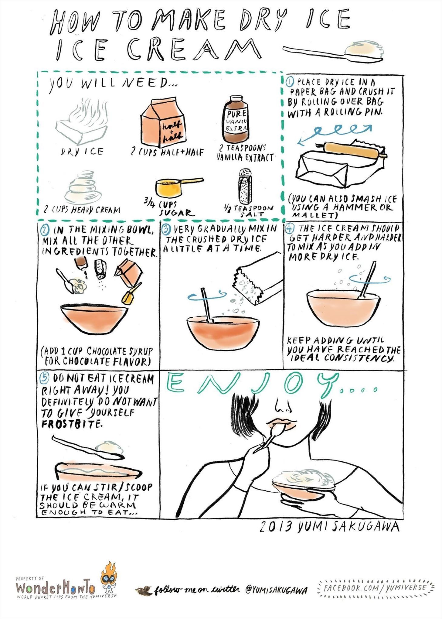 How To Make Homemade Dry Ice Ice Cream The Secret