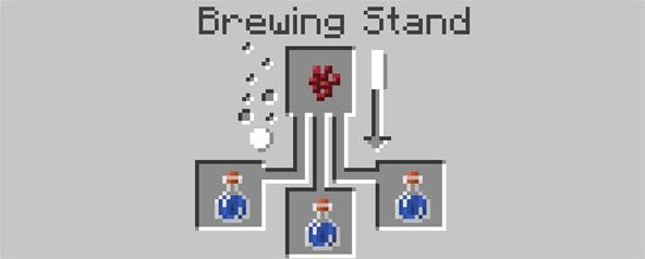 Image result for easy potion