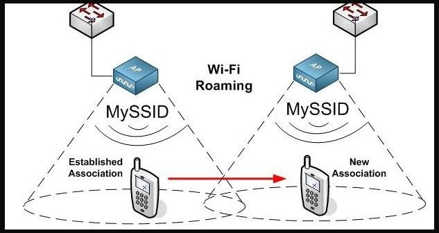 How to Fix the Wi-Fi Roaming Bug on Your Samsung Galaxy S3