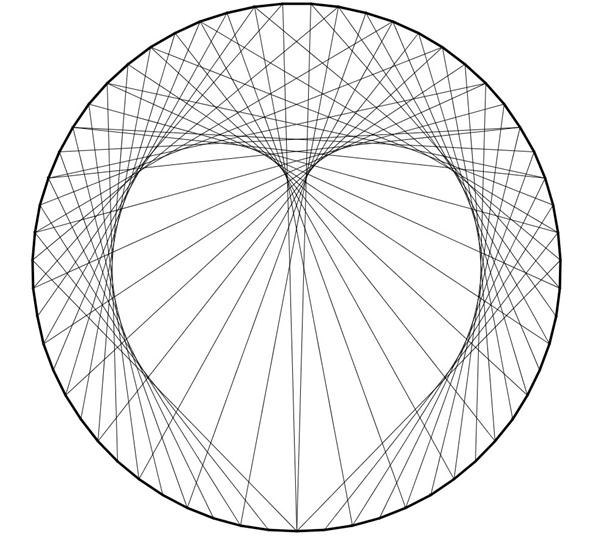 How to Create Concentric Circles, Ellipses, Cardioids