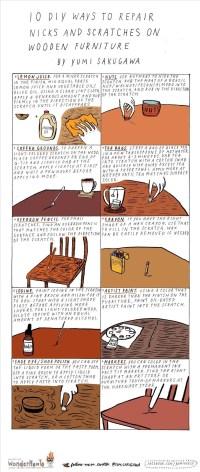 10 DIY Ways to Repair Nicks & Scratches on Wooden ...