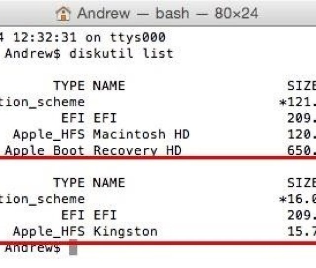 You Should Now See A List Of All The Drives Attached To Your Mac Look For Your Usb Drive And Take Note Of The Number After Dev Disk