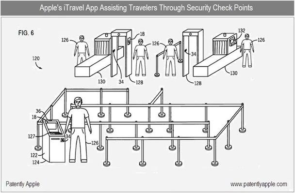 Apple iTravel to Eliminate Airport Torture « Smartphones