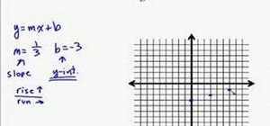How to Graph a linear equation « Math