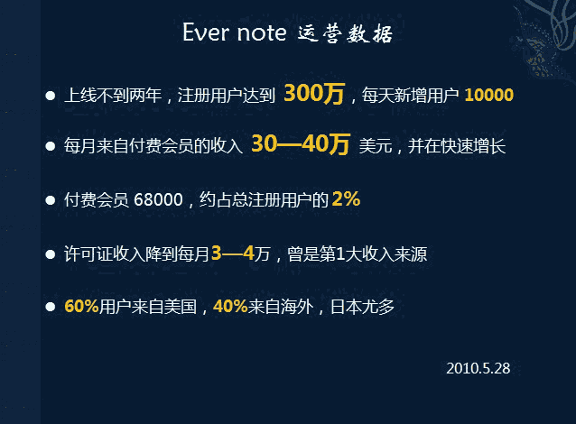 [evernote-data.png]