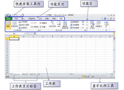 詳解excel 2010的基本界面_Excel專區_下載之家
