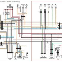 Harley Sportster Wiring Diagram Best Place To Shoot A Deer Dim 18 Mai - 17:48 (2014)