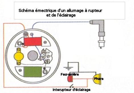 110cc Quad Wiring Diagram Chinese Quad Cdi Pour Les Nuls