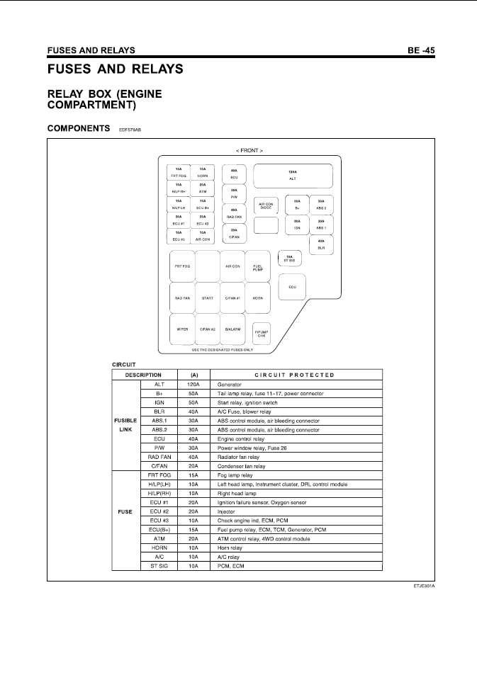Forum HYUNDAI IX et Cie depuis 2009 :: aiguille gasoil