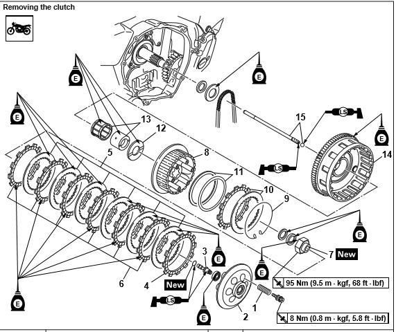 Yamaha XJ6 :: Impossible de mettre le point mort ( boîte à