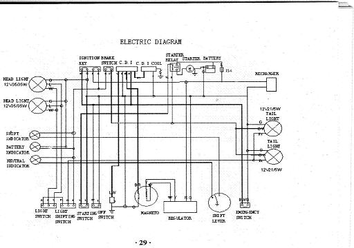 CHINESE QUAD :: Schema electrique...