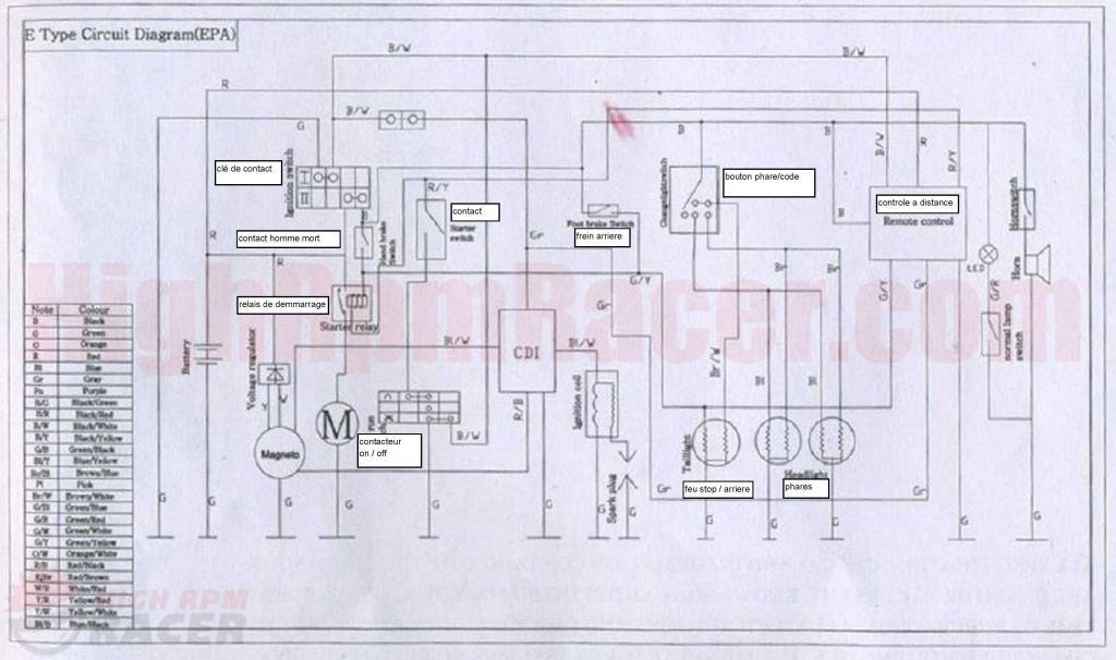110 Roketa Wiring Diagram Chinese Quad Quad 110cc Xl Cherche Sch 233 Ma 233 Lectrique