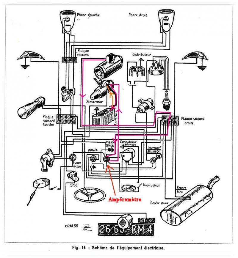 Schema Electrique Renault 4l