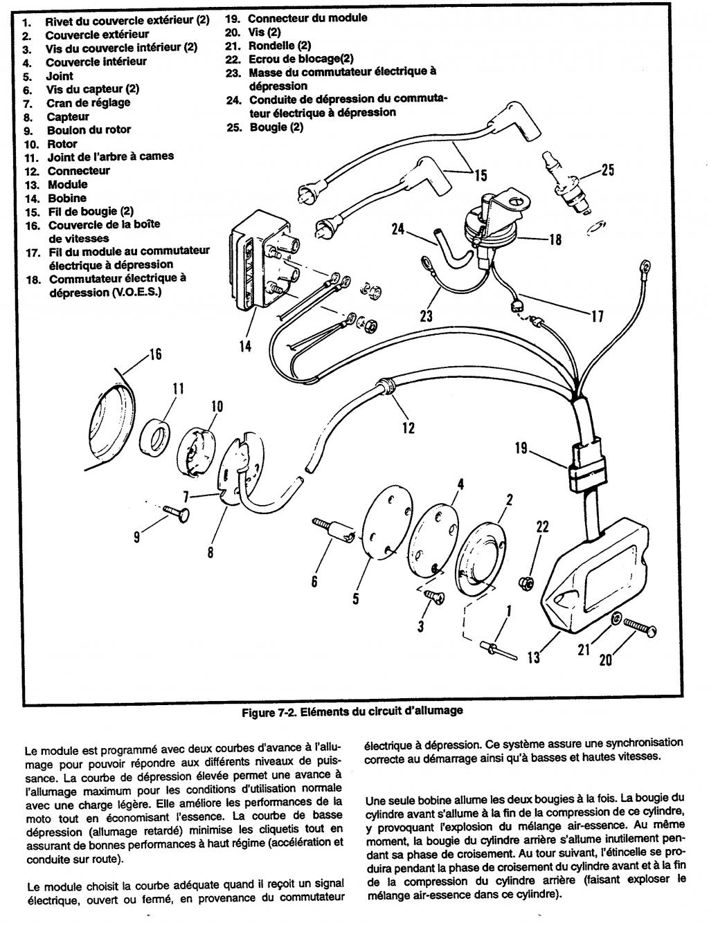 1993 Harley Sportster Wiring Diagram - Wiring Diagrams List on