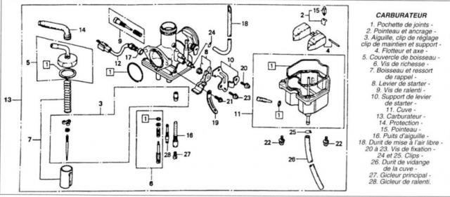 Eclate carburateur honda