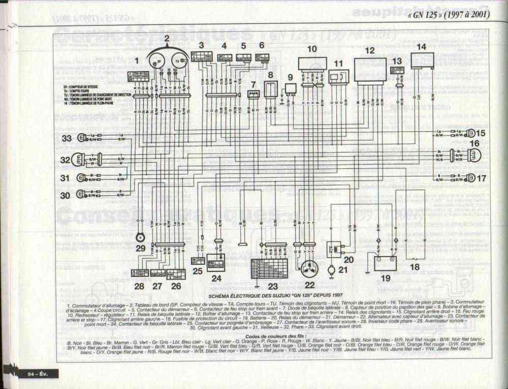 medium resolution of suzuki gn 125 wiring diagram suzuki gsxr 1000 wiring suzuki en 125 wiring diagram suzuki gs