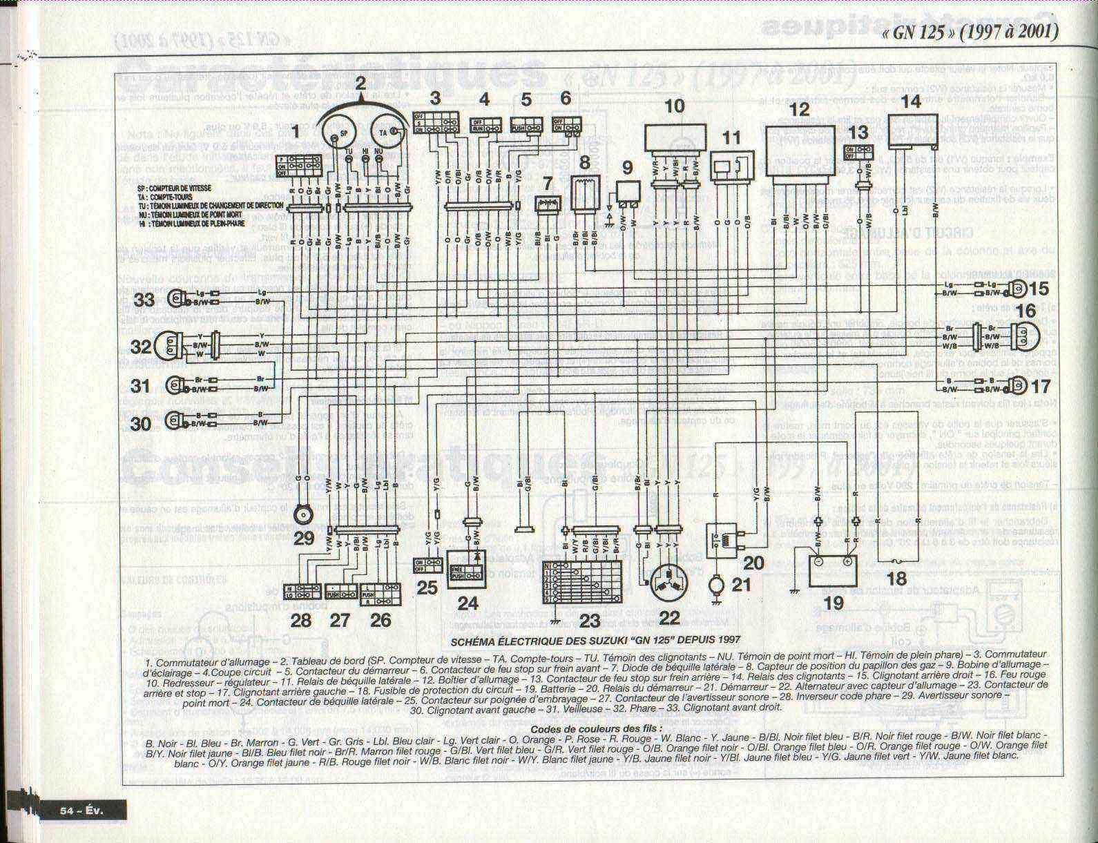 hight resolution of suzuki gn 125 wiring diagram suzuki gsxr 1000 wiring suzuki en 125 wiring diagram suzuki gs