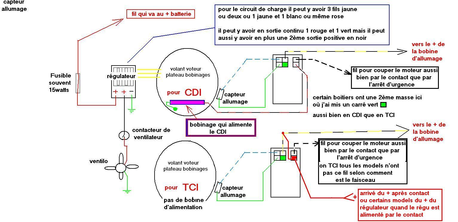 107cc Atv Wiring Diagram Chinese Quad Recherche Schema Electrique Simple Pour