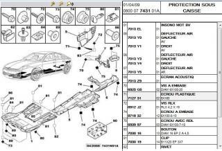 Forum Citroën C5 & C6 :: Protection soubassement (ou moteur)
