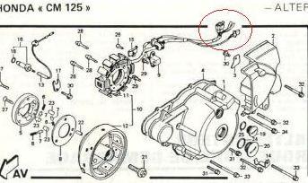 Honda 125 Twin :: Problèmes callage allumage, à l'aide les