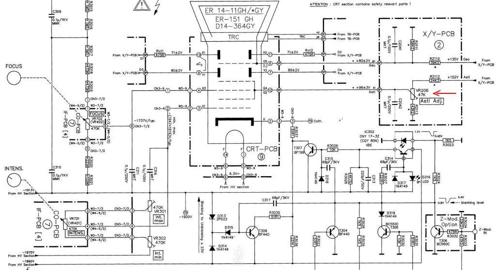 Depannage oscilloscope