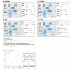 0 10v Analog Signal Wiring Three Way Diagrams Details Of Water Flow Partical Control Ball Valve