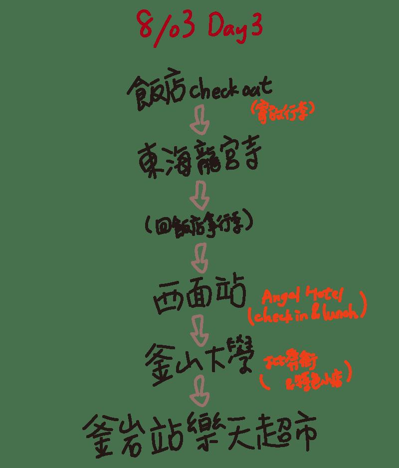 【釜山旅遊】韓國釜山六天五夜自由行Day3:冬柏島、西面站八色烤肉、釜岩站樂天超市、西面地下街
