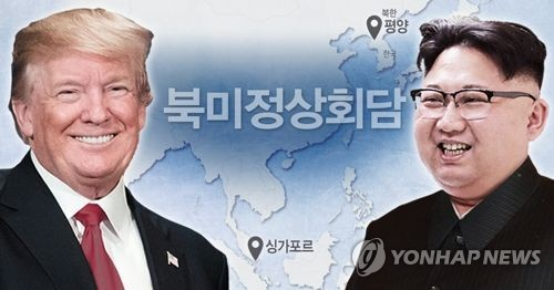 Image result for photos of n korean summit june 12, 2018