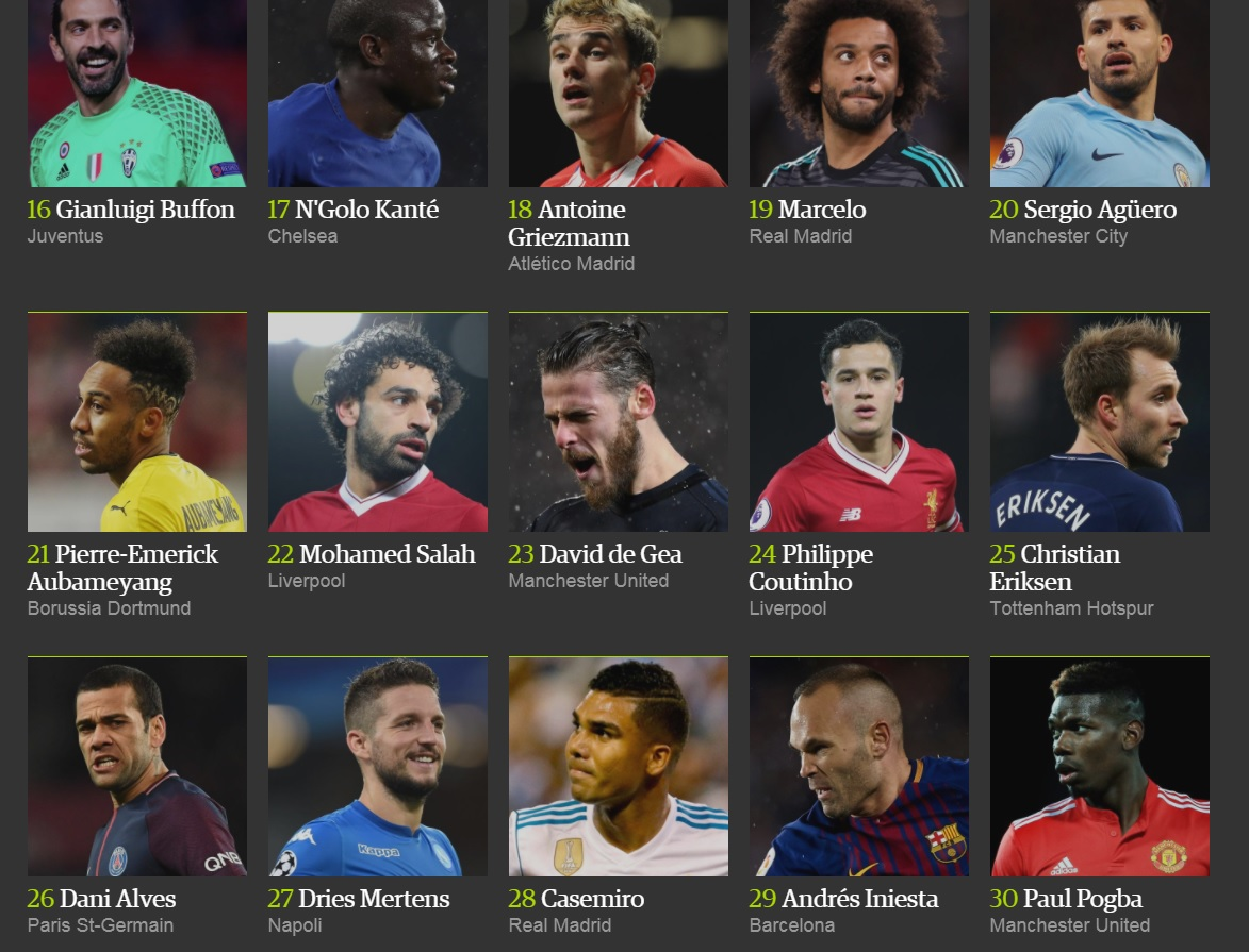 قائمة أفضل لاعب فى العالم