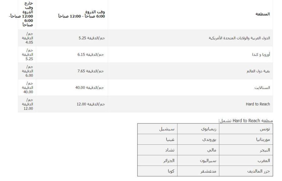 تعرف على أسعار المكالمات الدولية للدول العربية وأمريكا