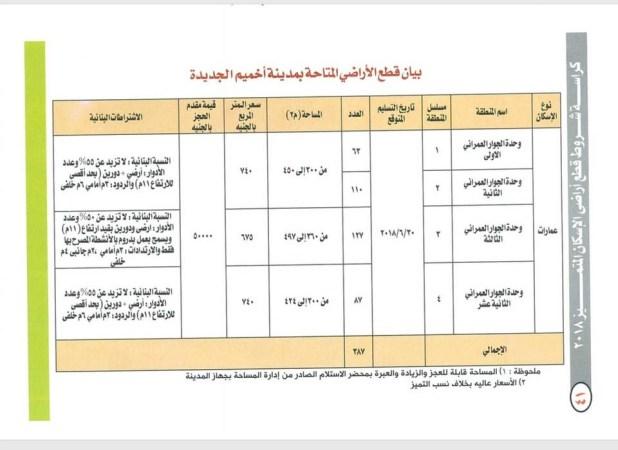 كراسة شروط حجز أراضى الإسكان المتميز فى 16 مدينة جديدة (2)