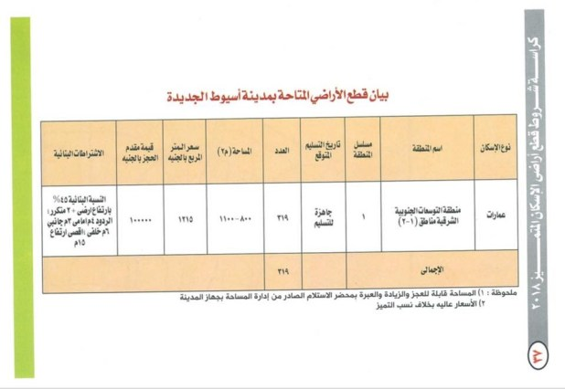 كراسة شروط حجز أراضى الإسكان المتميز فى 16 مدينة جديدة (4)