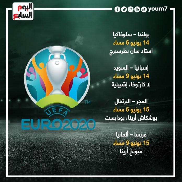 Euro 2020 matches