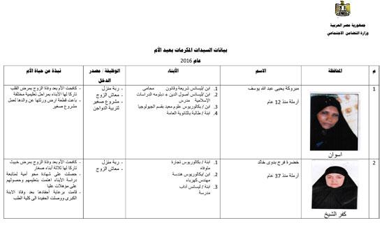 أسماء وصور الأمهات المثاليات على مستوى الجمهورية (1)