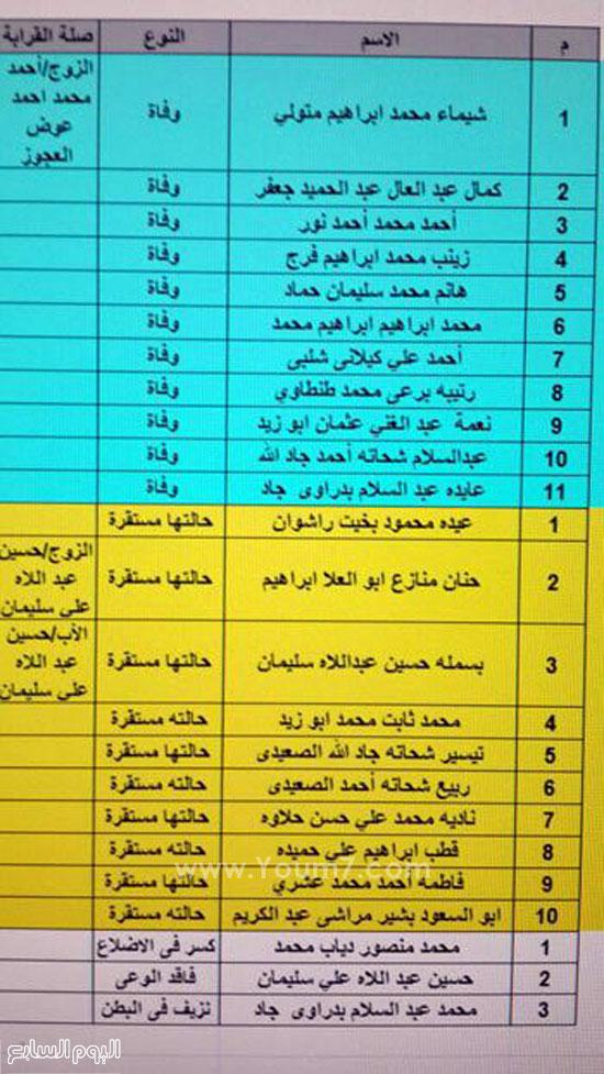 32016191422545ننشر-أسماء-المعتمرين-المصريين-المتوفين-فى-حادث-أتوبيس-المدينة-المنورة