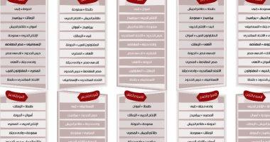 شاهد جدول الدوري المصري 2020 كاملا اليوم السابع