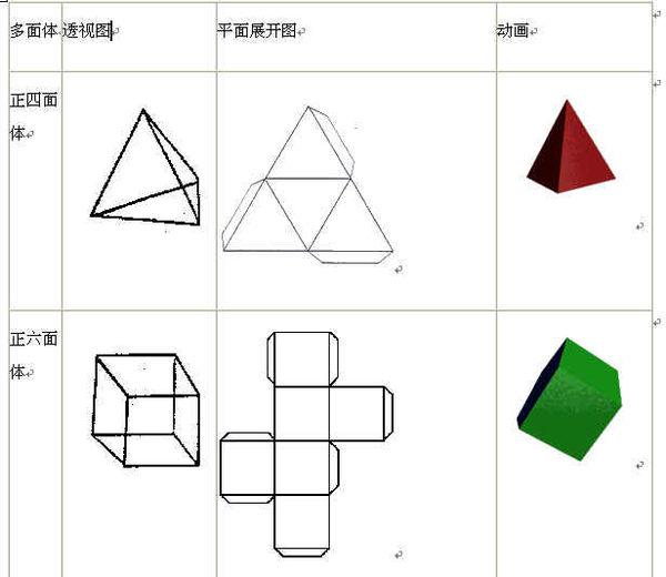 求正方體長方體和那種用幾個五邊形做出來立體圖形的展開圖.要有粘貼線 - 雨露學習互助