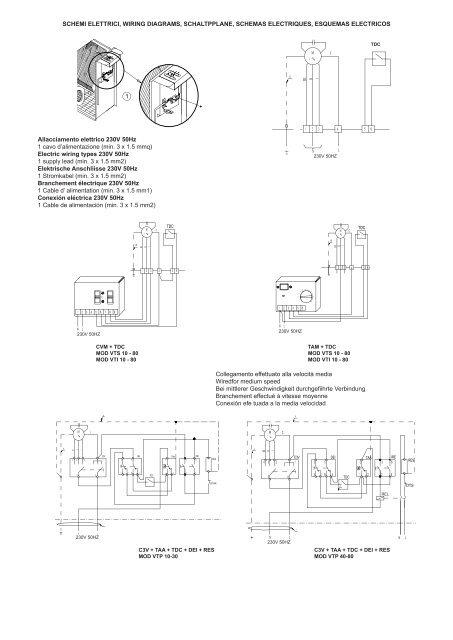 [DIAGRAM] Cambio De Termostato Mangueras De Agua Wiring
