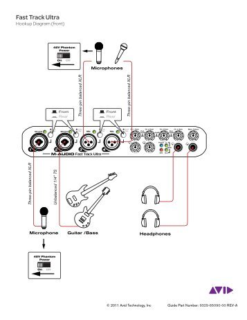 installation examples and hookup diagrams