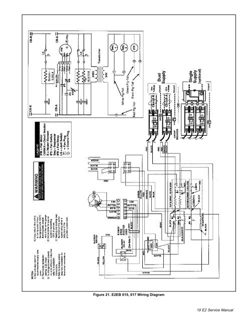 Nordyne Electric Furnace Wiring Diagram