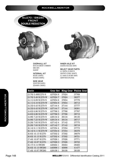 ROCKWELL/MERITOR Page 148