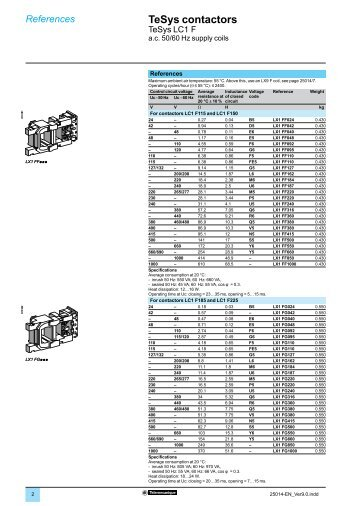 Starters Enclosed Motor Iec
