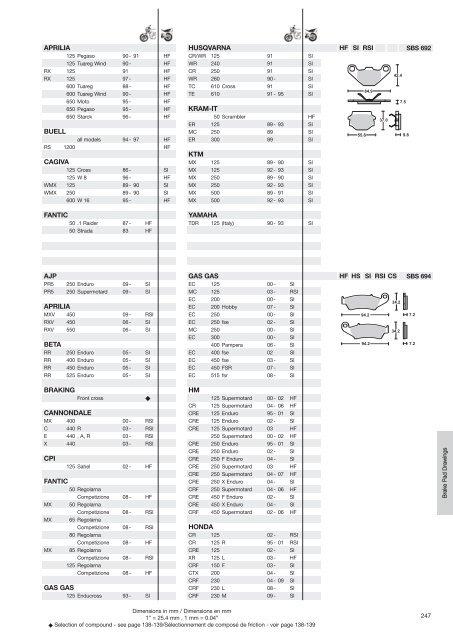 Brake Pad Drawings SBS 68
