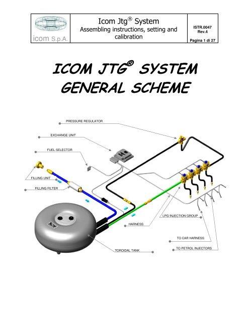 ICOM JTG SYSTEM GENERAL SCHEME