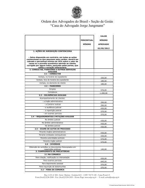 Tabela Honorários OAB-GO