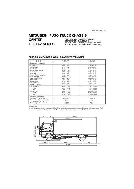 Mitsubishi fuso canter dimensions