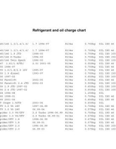 also refrigerant and oil charge chart naas rh yumpu