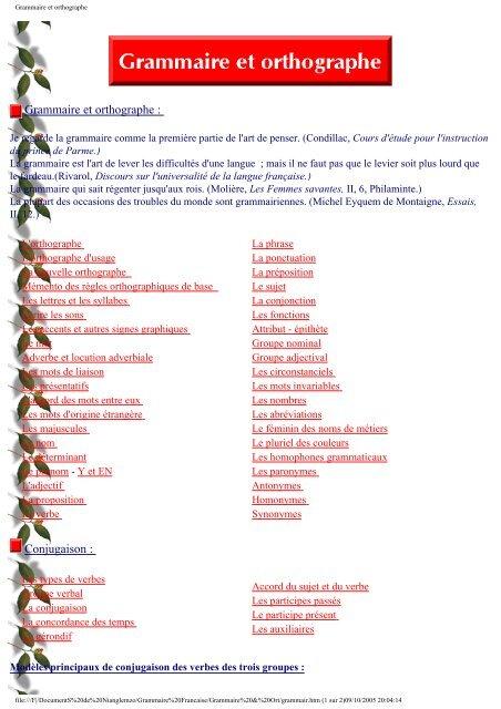 Merci De Nous Avoir Accueilli Orthographe : merci, avoir, accueilli, orthographe, Grammaire, Orthographe, Lycée, Bounkiling