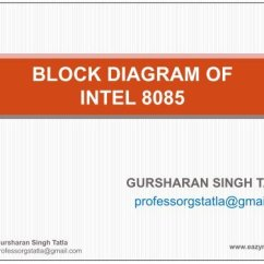 Architecture Of 8085 Microprocessor With Block Diagram Pdf F150 Wiring 2005 Great Installation Intel Gursharan Singh Tatla Eazynotes Rh Yumpu Com